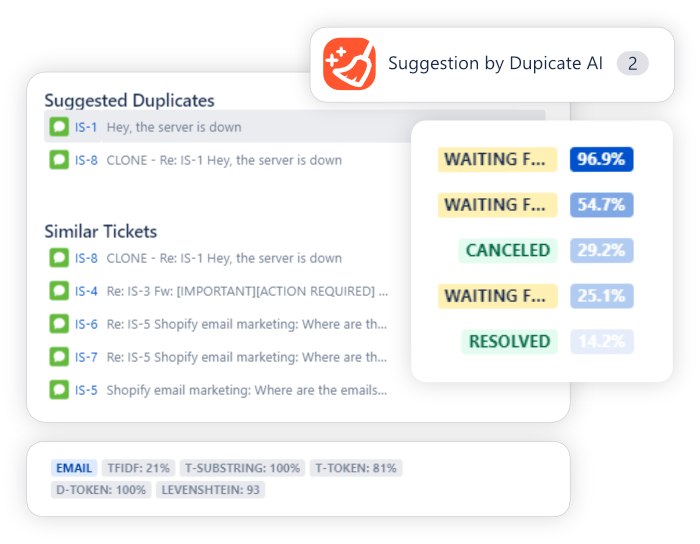 Jira: Find Duplicate Issues, Similar Issues, New Tickets from Email replies